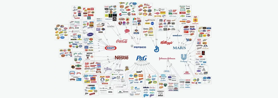 Реклама товаров fmcg насколько эффективен яндексдирект для рекламы